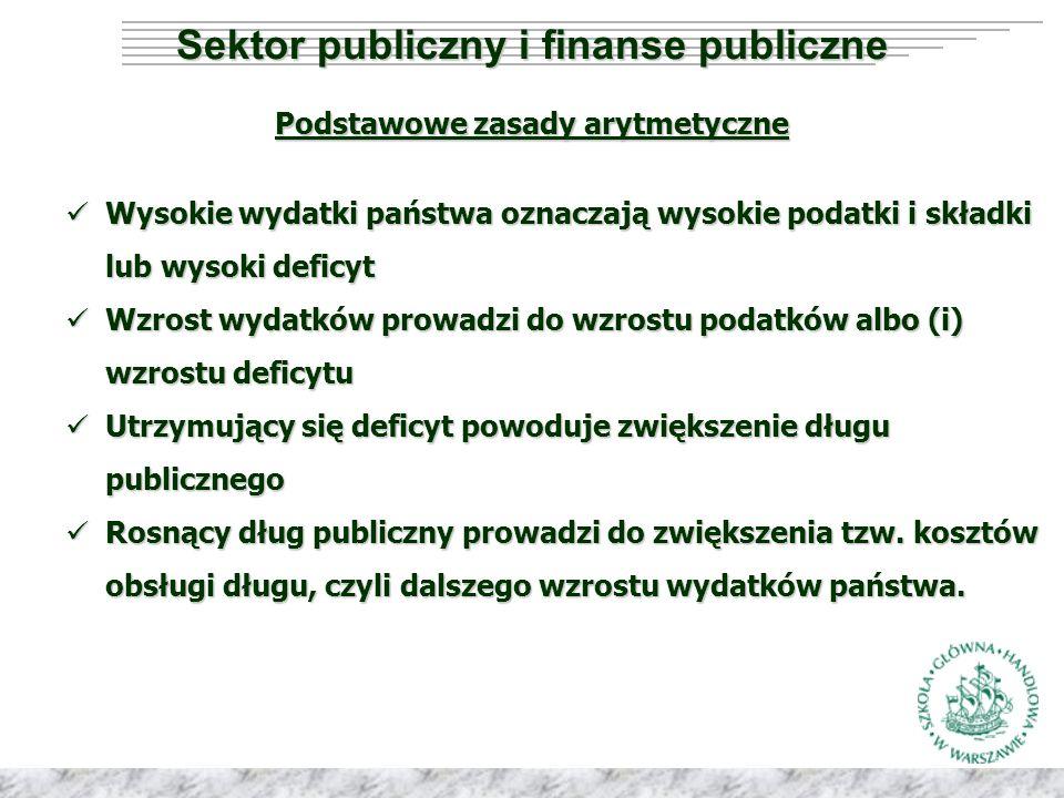 Co to jest deficyt sektora finansów publicznych i dług publiczny.