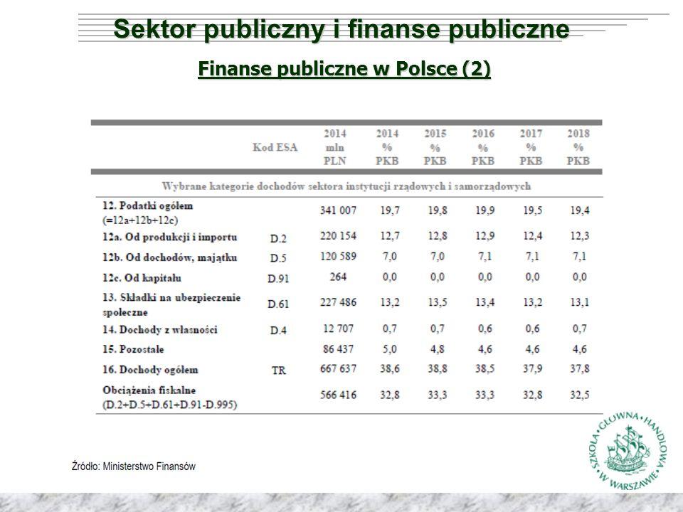 Finanse publiczne w Polsce (1)