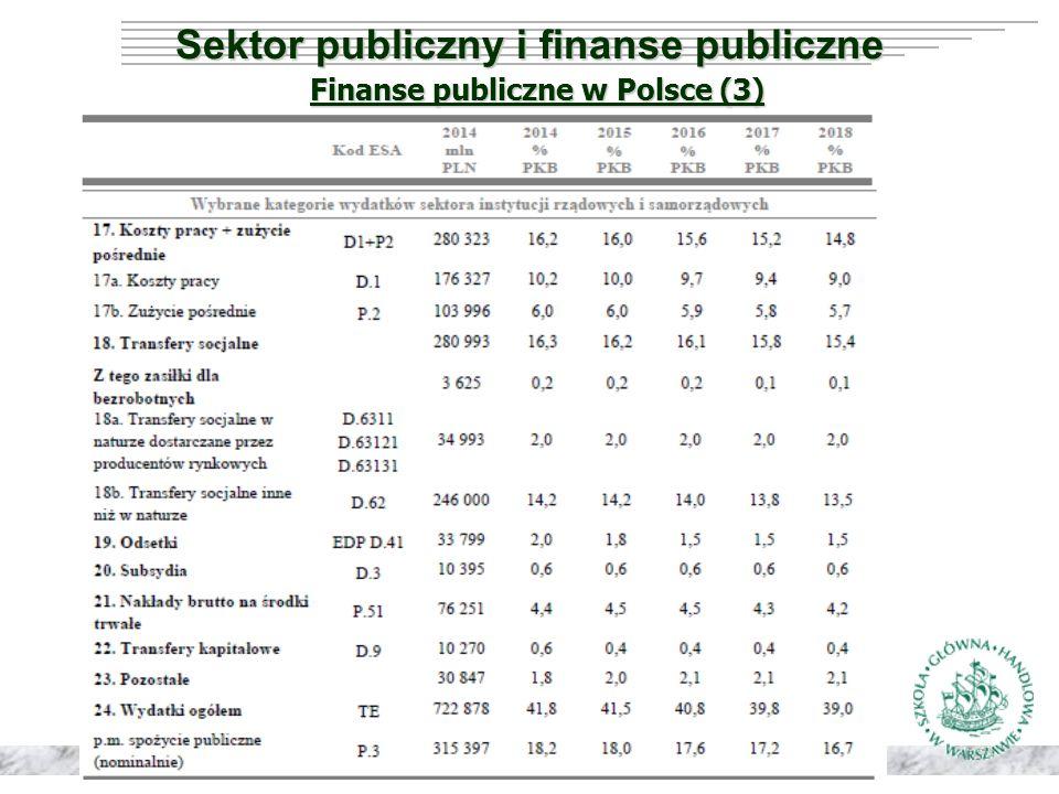 Sektor publiczny i finanse publiczne Finanse publiczne w Polsce (2)