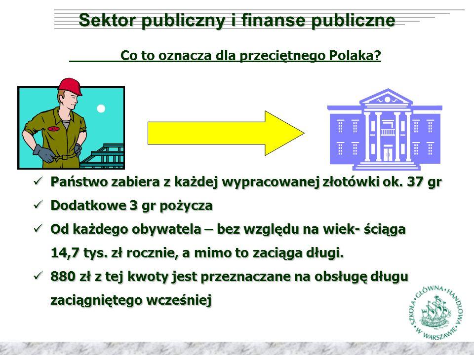 Sektor publiczny i finanse publiczne Finanse publiczne w Polsce (3)
