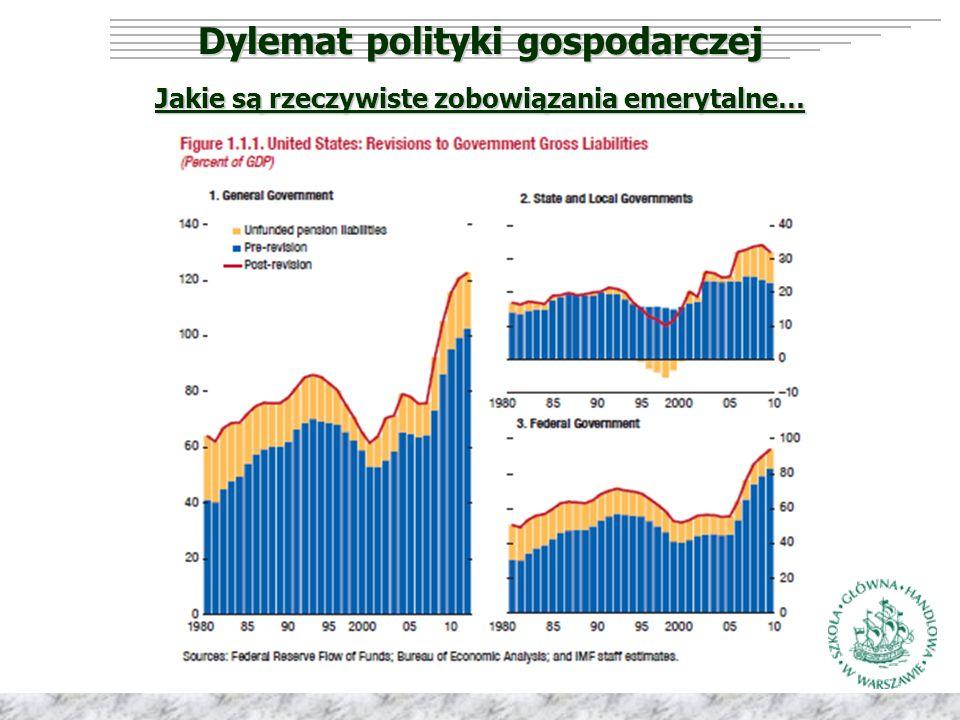 III. Dylematy polityki gospodarczej