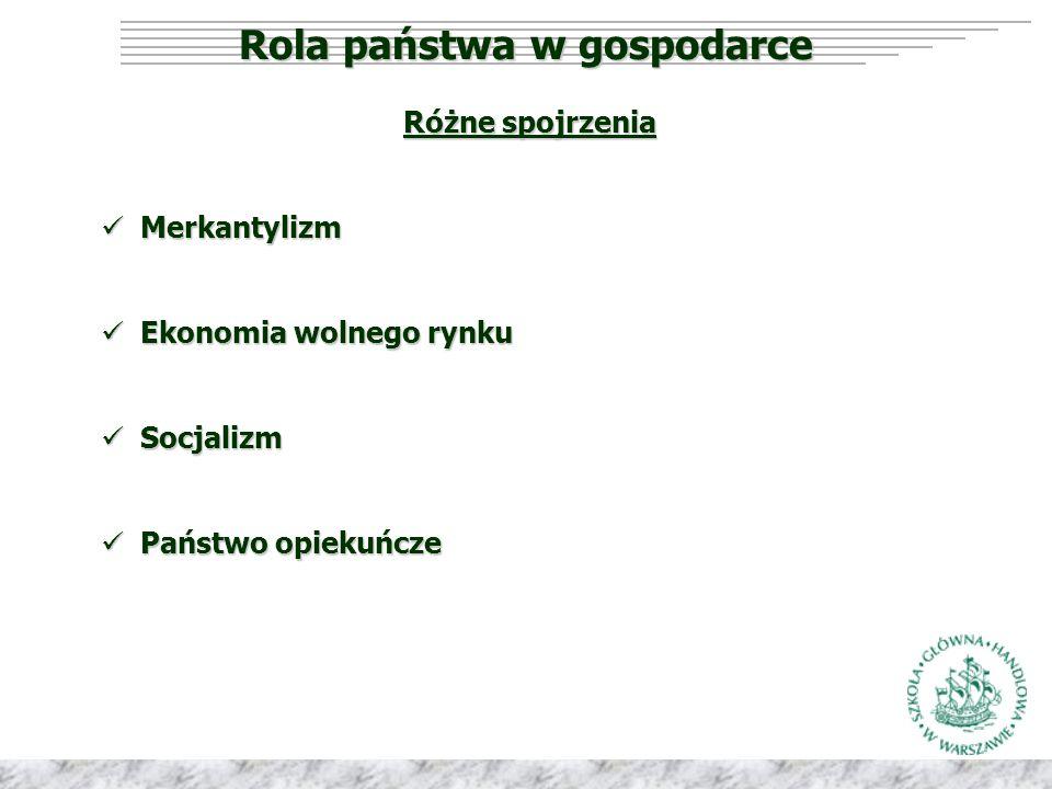 I. Rola państwa w gospodarce