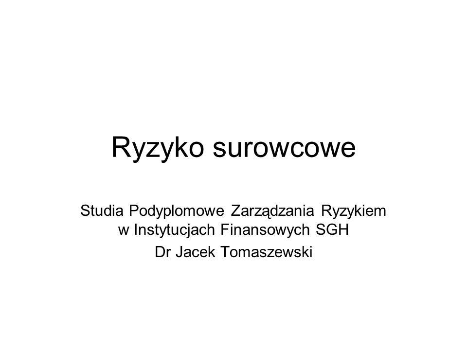 Ryzyko surowcowe Studia Podyplomowe Zarządzania Ryzykiem w Instytucjach Finansowych SGH Dr Jacek Tomaszewski