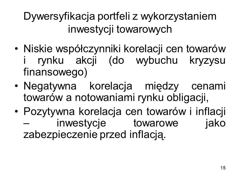 15 Dywersyfikacja portfeli z wykorzystaniem inwestycji towarowych Niskie współczynniki korelacji cen towarów i rynku akcji (do wybuchu kryzysu finansowego) Negatywna korelacja między cenami towarów a notowaniami rynku obligacji, Pozytywna korelacja cen towarów i inflacji – inwestycje towarowe jako zabezpieczenie przed inflacją.