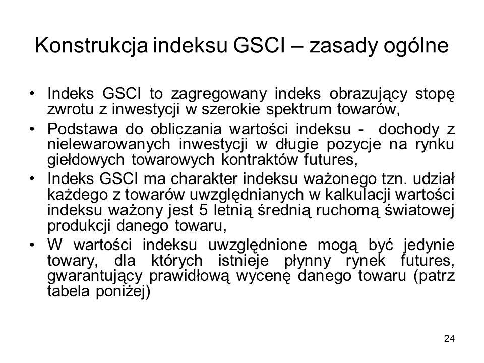 24 Konstrukcja indeksu GSCI – zasady ogólne Indeks GSCI to zagregowany indeks obrazujący stopę zwrotu z inwestycji w szerokie spektrum towarów, Podstawa do obliczania wartości indeksu - dochody z nielewarowanych inwestycji w długie pozycje na rynku giełdowych towarowych kontraktów futures, Indeks GSCI ma charakter indeksu ważonego tzn.