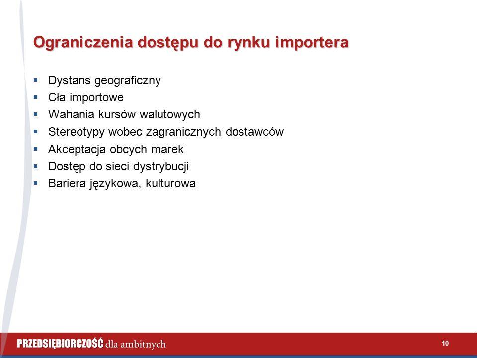 10 Ograniczenia dostępu do rynku importera  Dystans geograficzny  Cła importowe  Wahania kursów walutowych  Stereotypy wobec zagranicznych dostawc