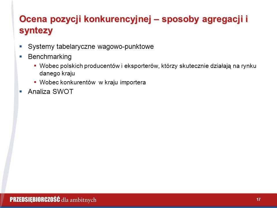 17 Ocena pozycji konkurencyjnej – sposoby agregacji i syntezy  Systemy tabelaryczne wagowo-punktowe  Benchmarking  Wobec polskich producentów i eksporterów, którzy skutecznie działają na rynku danego kraju  Wobec konkurentów w kraju importera  Analiza SWOT