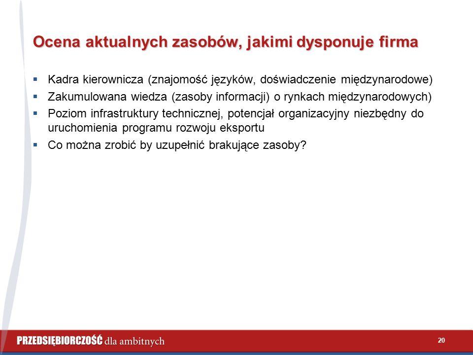 20 Ocena aktualnych zasobów, jakimi dysponuje firma  Kadra kierownicza (znajomość języków, doświadczenie międzynarodowe)  Zakumulowana wiedza (zasoby informacji) o rynkach międzynarodowych)  Poziom infrastruktury technicznej, potencjał organizacyjny niezbędny do uruchomienia programu rozwoju eksportu  Co można zrobić by uzupełnić brakujące zasoby