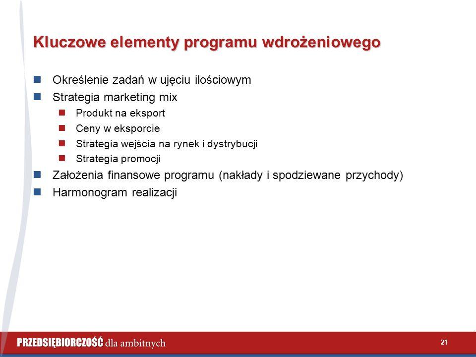 21 Kluczowe elementy programu wdrożeniowego Określenie zadań w ujęciu ilościowym Strategia marketing mix Produkt na eksport Ceny w eksporcie Strategia wejścia na rynek i dystrybucji Strategia promocji Założenia finansowe programu (nakłady i spodziewane przychody) Harmonogram realizacji