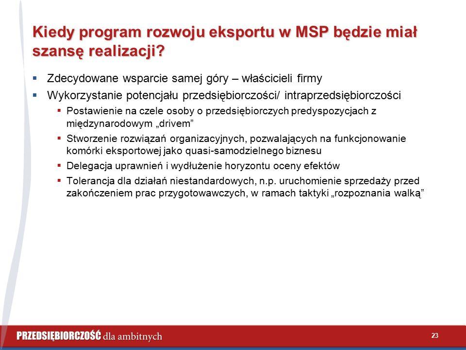 23 Kiedy program rozwoju eksportu w MSP będzie miał szansę realizacji?  Zdecydowane wsparcie samej góry – właścicieli firmy  Wykorzystanie potencjał