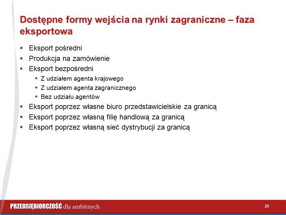 25 Dostępne formy wejścia na rynki zagraniczne – faza eksportowa  Eksport pośredni  Produkcja na zamówienie  Eksport bezpośredni  Z udziałem agent