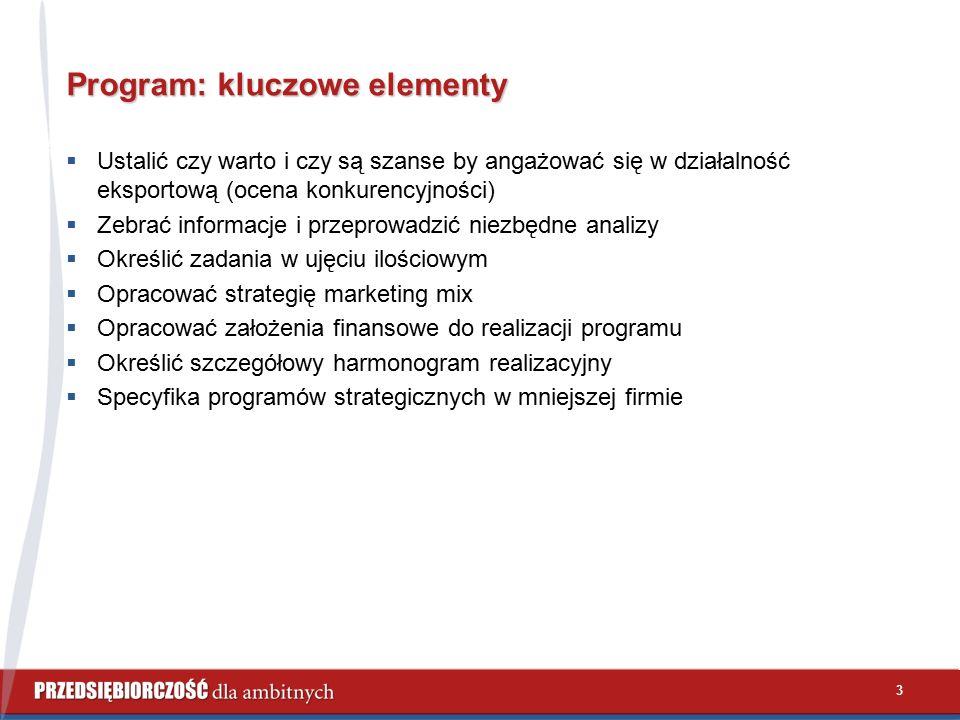 3 Program: kluczowe elementy  Ustalić czy warto i czy są szanse by angażować się w działalność eksportową (ocena konkurencyjności)  Zebrać informacj