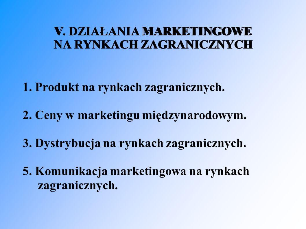 V. DZIAŁANIA MARKETINGOWE NA RYNKACH ZAGRANICZNYCH 1.