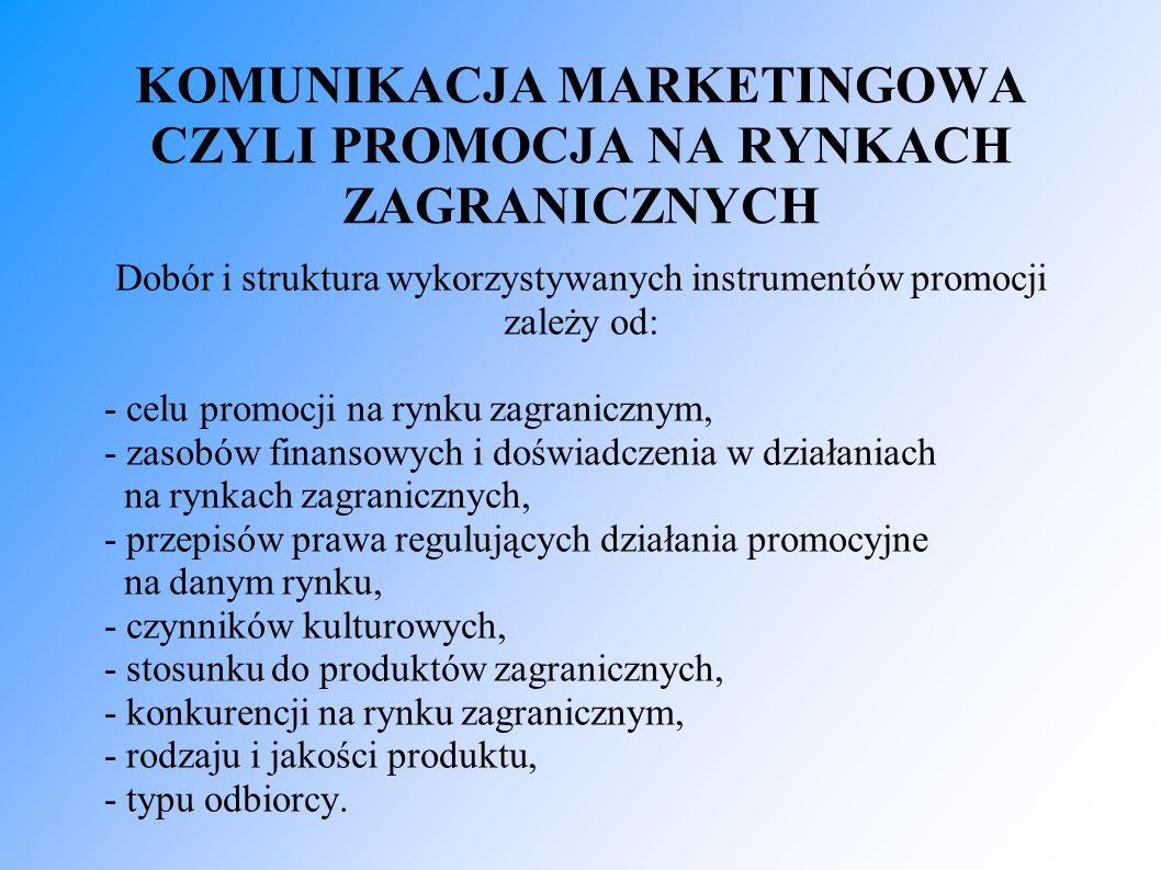 KOMUNIKACJA MARKETINGOWA CZYLI PROMOCJA NA RYNKACH ZAGRANICZNYCH Dobór i struktura wykorzystywanych instrumentów promocji zależy od: - celu promocji na rynku zagranicznym, - zasobów finansowych i doświadczenia w działaniach na rynkach zagranicznych, - przepisów prawa regulujących działania promocyjne na danym rynku, - czynników kulturowych, - stosunku do produktów zagranicznych, - konkurencji na rynku zagranicznym, - rodzaju i jakości produktu, - typu odbiorcy.