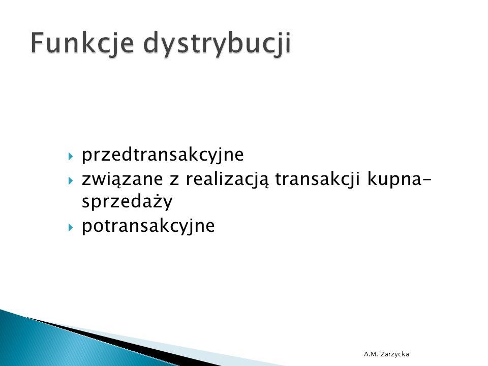 A.M. Zarzycka  przedtransakcyjne  związane z realizacją transakcji kupna- sprzedaży  potransakcyjne