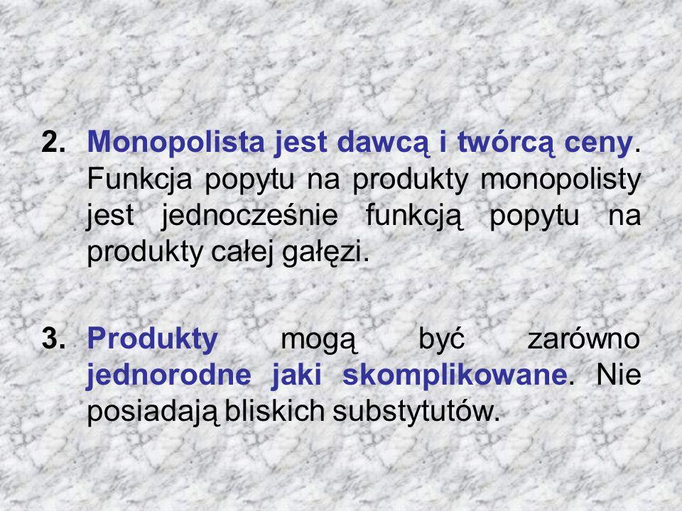 2.Monopolista jest dawcą i twórcą ceny.