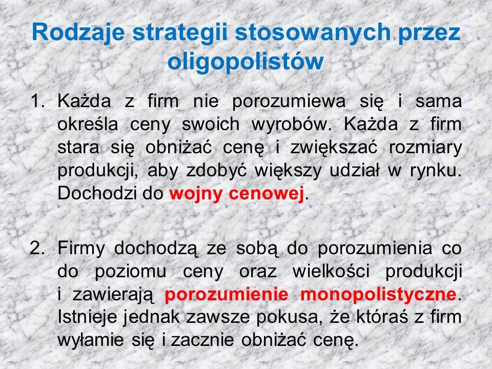 Rodzaje strategii stosowanych przez oligopolistów 1.Każda z firm nie porozumiewa się i sama określa ceny swoich wyrobów.
