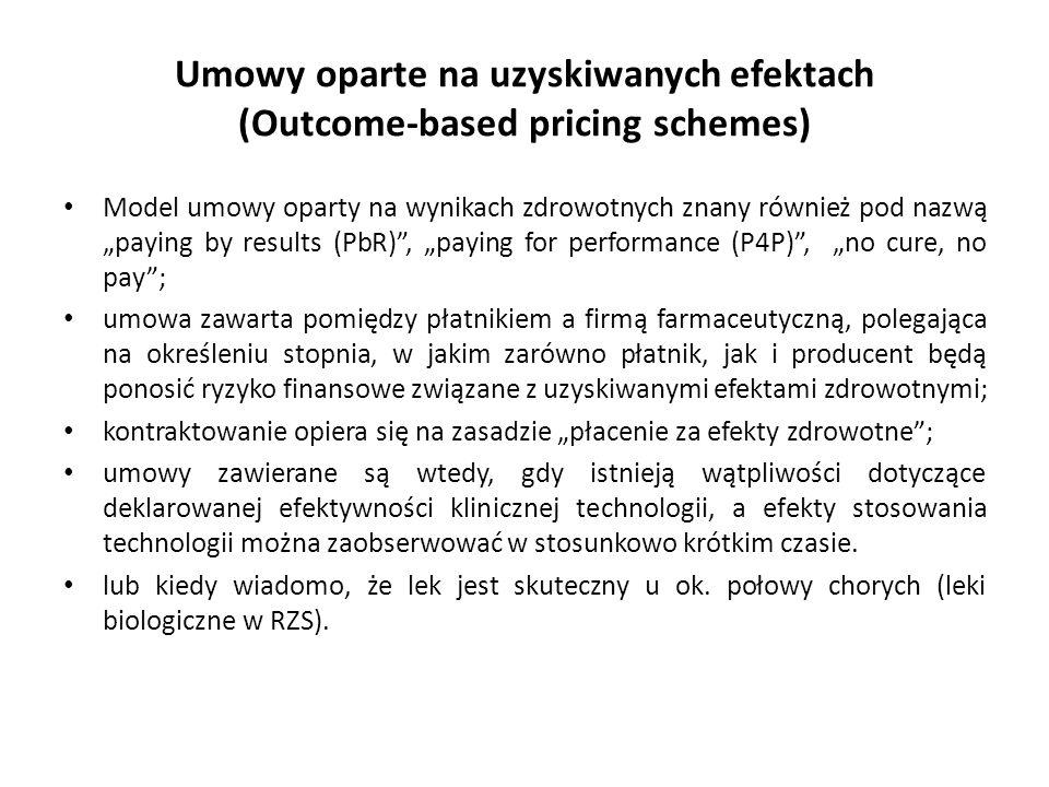 """Umowy oparte na uzyskiwanych efektach (Outcome-based pricing schemes) Model umowy oparty na wynikach zdrowotnych znany również pod nazwą """"paying by results (PbR) , """"paying for performance (P4P) , """"no cure, no pay ; umowa zawarta pomiędzy płatnikiem a firmą farmaceutyczną, polegająca na określeniu stopnia, w jakim zarówno płatnik, jak i producent będą ponosić ryzyko finansowe związane z uzyskiwanymi efektami zdrowotnymi; kontraktowanie opiera się na zasadzie """"płacenie za efekty zdrowotne ; umowy zawierane są wtedy, gdy istnieją wątpliwości dotyczące deklarowanej efektywności klinicznej technologii, a efekty stosowania technologii można zaobserwować w stosunkowo krótkim czasie."""