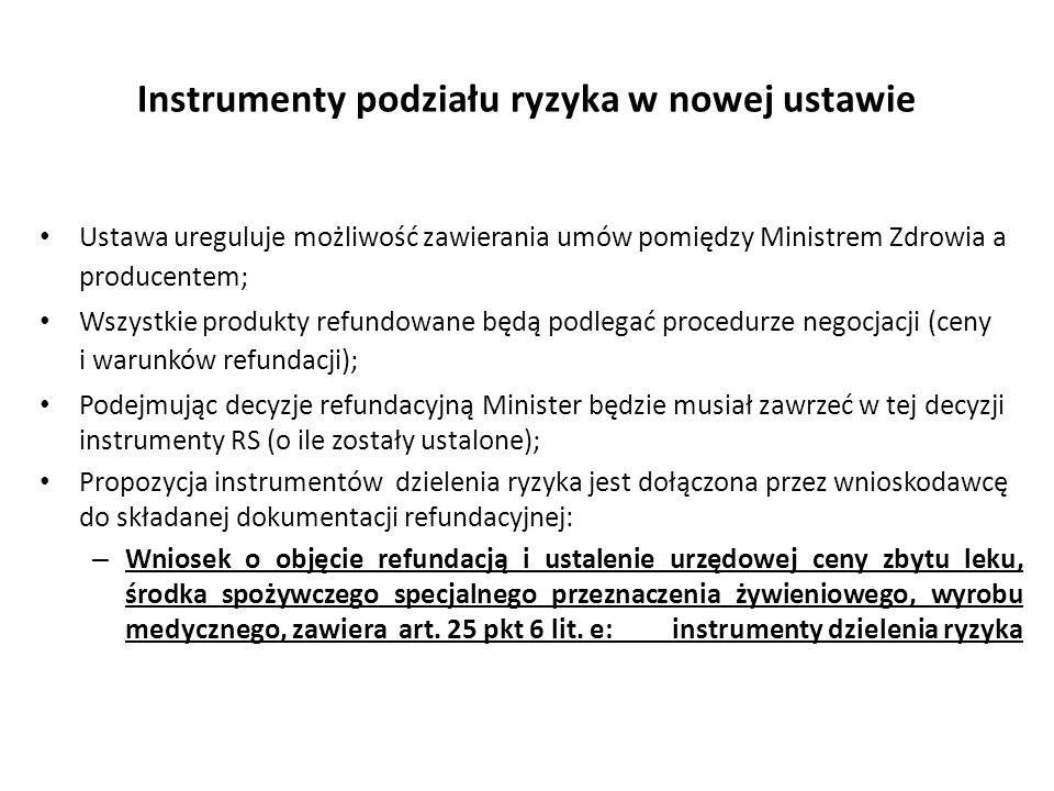 Instrumenty podziału ryzyka w nowej ustawie Ustawa ureguluje możliwość zawierania umów pomiędzy Ministrem Zdrowia a producentem; Wszystkie produkty re