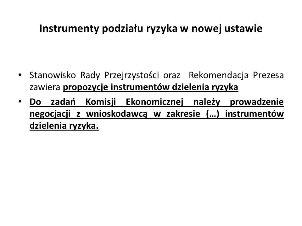 Instrumenty podziału ryzyka w nowej ustawie Stanowisko Rady Przejrzystości oraz Rekomendacja Prezesa zawiera propozycje instrumentów dzielenia ryzyka