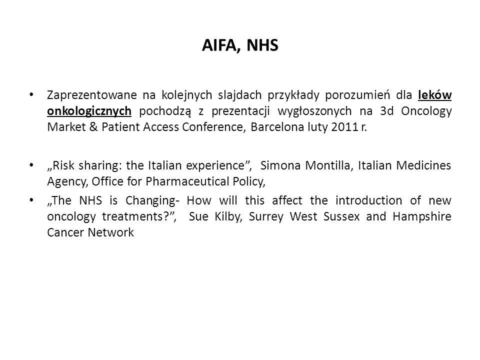 AIFA, NHS Zaprezentowane na kolejnych slajdach przykłady porozumień dla leków onkologicznych pochodzą z prezentacji wygłoszonych na 3d Oncology Market & Patient Access Conference, Barcelona luty 2011 r.