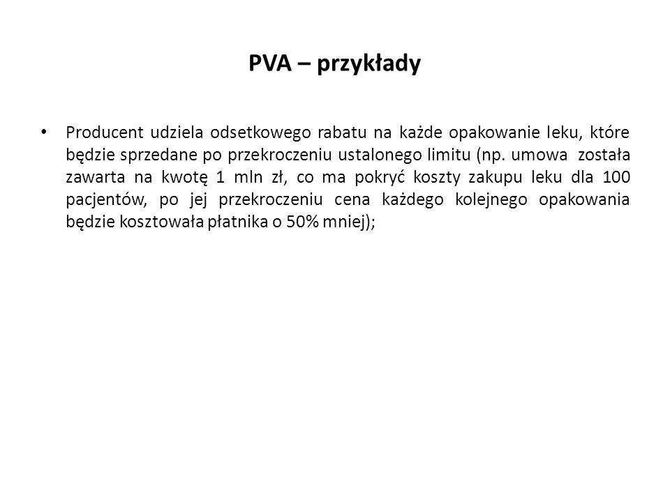 PVA – przykłady Producent udziela odsetkowego rabatu na każde opakowanie leku, które będzie sprzedane po przekroczeniu ustalonego limitu (np. umowa zo