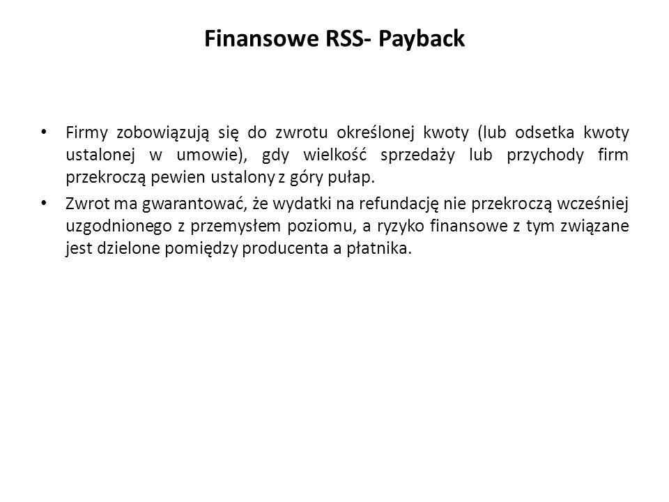Payback -przykłady Kilku producentów (którzy są jednocześnie stronami umowy) zobowiązanych jest do zwrotu nadwyżki wynikającej z przekroczenia uzgodnionej maksymalnej kwoty sprzedaży; dla przykładu, ustalono limit kwotowy dla łącznej wspólnej sprzedaży w ciągu roku dla 4 leków stosowanych w tym samym wskazaniu; po przekroczeniu kwotowego limitu sprzedaży producenci dokonują zwrotów zgodnie z udziałem każdego leku w rynku (np.