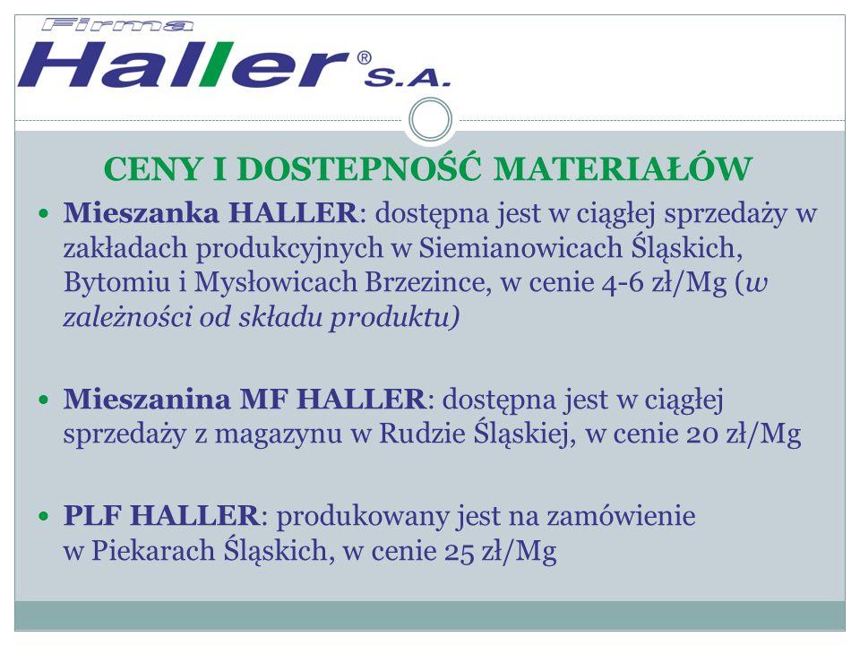 CENY I DOSTEPNOŚĆ MATERIAŁÓW Mieszanka HALLER: dostępna jest w ciągłej sprzedaży w zakładach produkcyjnych w Siemianowicach Śląskich, Bytomiu i Mysłowicach Brzezince, w cenie 4-6 zł/Mg (w zależności od składu produktu) Mieszanina MF HALLER: dostępna jest w ciągłej sprzedaży z magazynu w Rudzie Śląskiej, w cenie 20 zł/Mg PLF HALLER: produkowany jest na zamówienie w Piekarach Śląskich, w cenie 25 zł/Mg