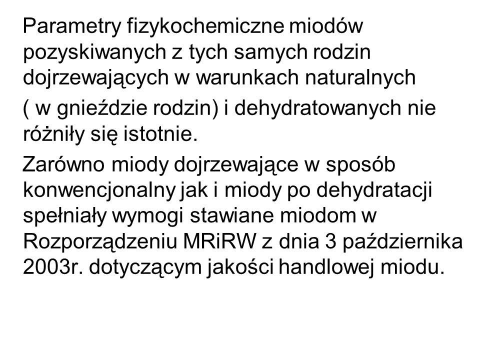 Parametry fizykochemiczne miodów pozyskiwanych z tych samych rodzin dojrzewających w warunkach naturalnych ( w gnieździe rodzin) i dehydratowanych nie