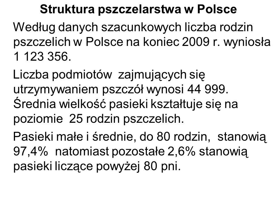 Struktura pszczelarstwa w Polsce Według danych szacunkowych liczba rodzin pszczelich w Polsce na koniec 2009 r. wyniosła 1 123 356. Liczba podmiotów z