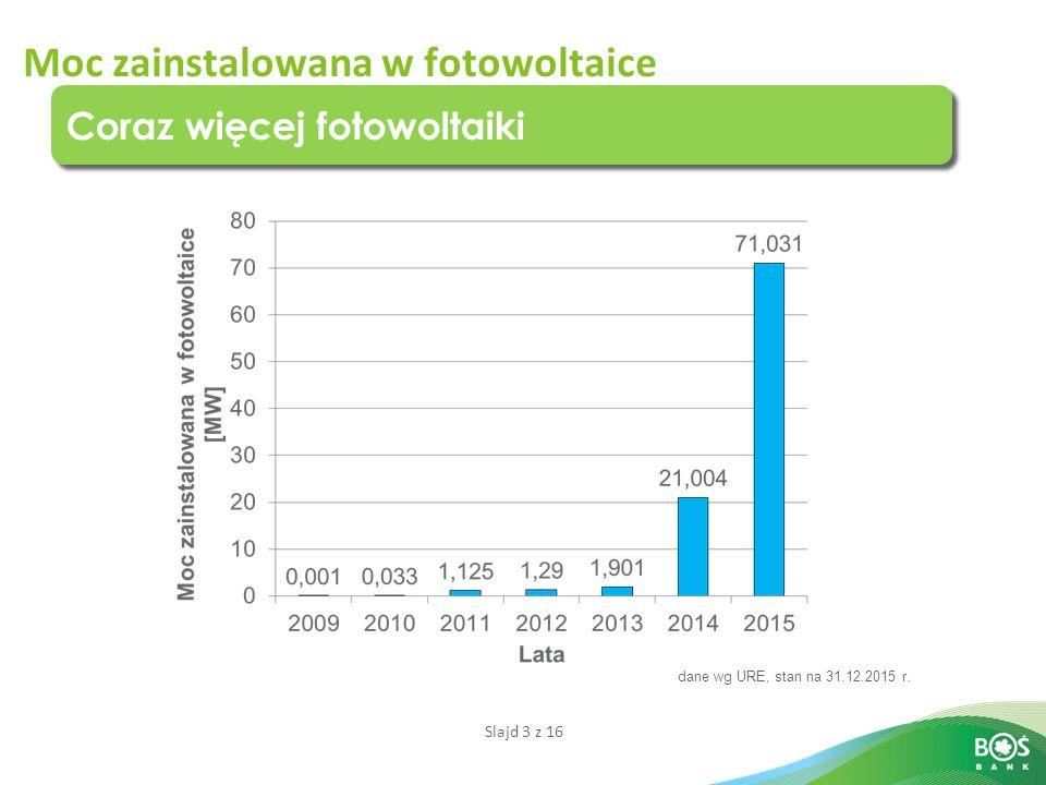 Slajd 14 z 16 Ponad 17,5 mld zł kredytów BOŚ na eko-przedsięwzięcia Ponad 46 mld zł to wartość zakończonych eko-inwestycji finansowanych przez BOŚ Dlaczego warto z BOŚ Bankiem?
