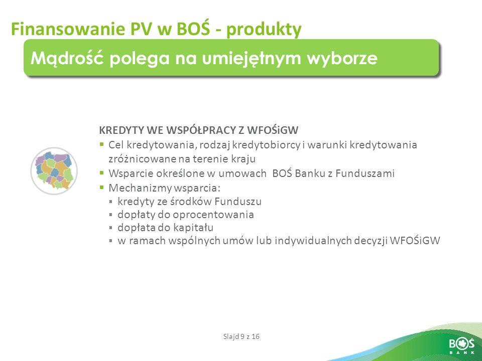 Slajd 9 z 16 Finansowanie PV w BOŚ - produkty Mądrość polega na umiejętnym wyborze KREDYTY WE WSPÓŁPRACY Z WFOŚiGW  Cel kredytowania, rodzaj kredytob