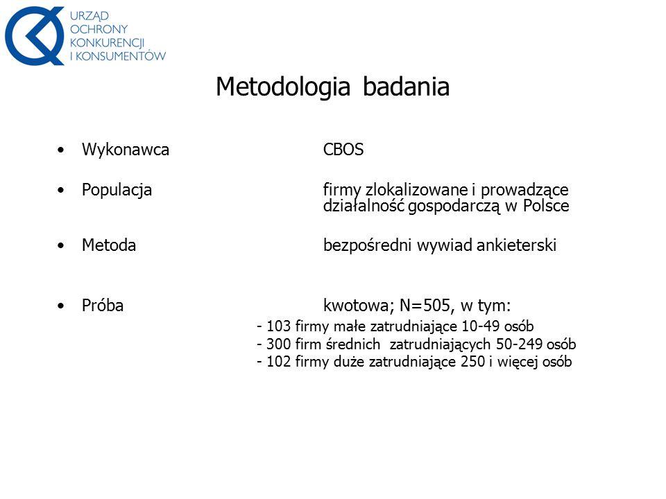 Metodologia badania WykonawcaCBOS Populacjafirmy zlokalizowane i prowadzące działalność gospodarczą w Polsce Metodabezpośredni wywiad ankieterski Próba kwotowa; N=505, w tym: - 103 firmy małe zatrudniające 10-49 osób - 300 firm średnich zatrudniających 50-249 osób - 102 firmy duże zatrudniające 250 i więcej osób