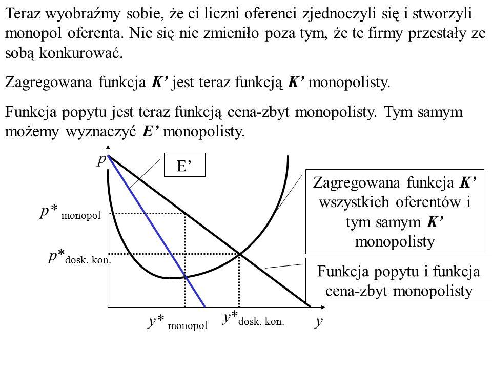 Porównanie doskonałej konkurencji i monopolu oferenta Aby pokazać jaki wpływ ma forma konkurencji rozpatrzmy hipotetyczny przypadek, gdy zmienia się t