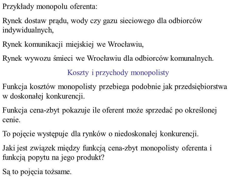 Przykłady monopolu oferenta: Rynek dostaw prądu, wody czy gazu sieciowego dla odbiorców indywidualnych, Rynek komunikacji miejskiej we Wrocławiu, Rynek wywozu śmieci we Wrocławiu dla odbiorców komunalnych.