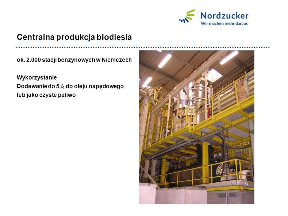 ok. 2.000 stacji benzynowych w Niemczech Wykorzystanie Dodawanie do 5% do oleju napędowego lub jako czyste paliwo Centralna produkcja biodiesla