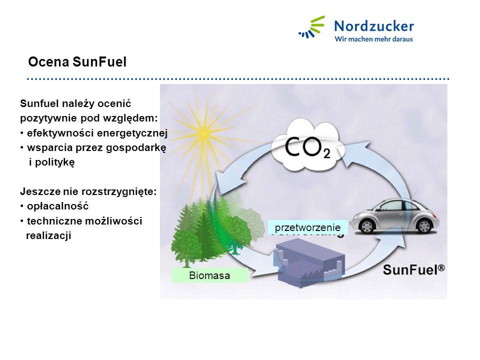Ocena SunFuel Sunfuel należy ocenić pozytywnie pod względem: efektywności energetycznej wsparcia przez gospodarkę i politykę Jeszcze nie rozstrzygnięte: opłacalność techniczne możliwości realizacji przetworzenie Biomasa