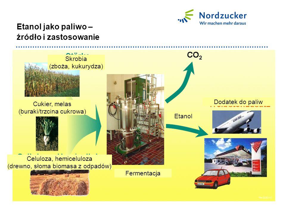 Etanol jako paliwo – źródło i zastosowanie Skrobia (zboża, kukurydza) Cukier, melas (buraki/trzcina cukrowa) Celuloza, hemiceluloza (drewno, słoma biomasa z odpadów) Fermentacja Etanol Dodatek do paliw
