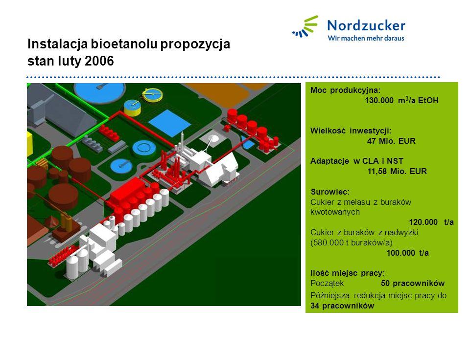 Instalacja bioetanolu propozycja stan luty 2006 Moc produkcyjna: 130.000 m 3 /a EtOH Wielkość inwestycji: 47 Mio.