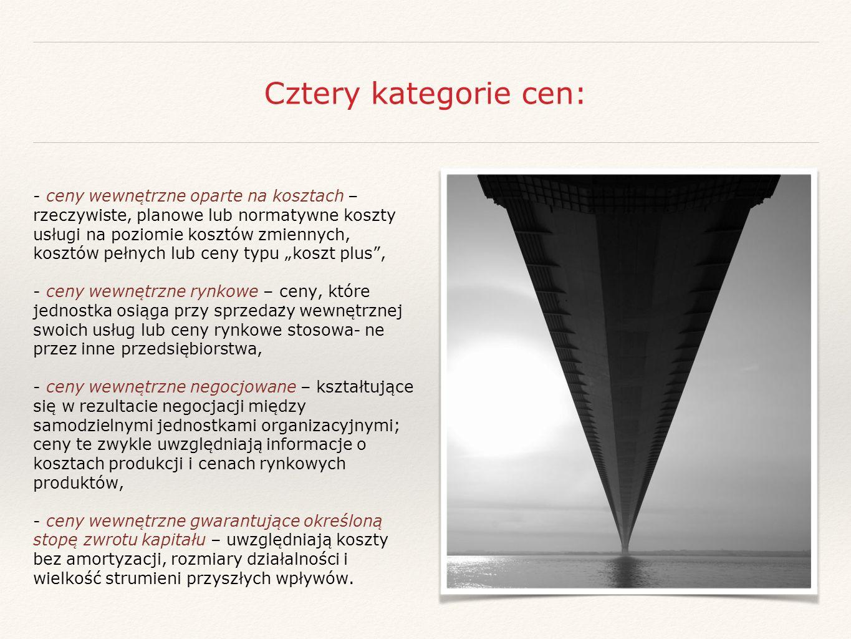 Dla przykładu: Wewne ̨ trzne ceny sa ̨ wykorzystywane w przedsie ̨ biorstwach posiadaja ̨ cych złoz ̇ ona ̨ strukture ̨ organizacyjna ̨ i składaja ̨ ca ̨ sie ̨ z wielu jednostek i komórek organizacyjnych.