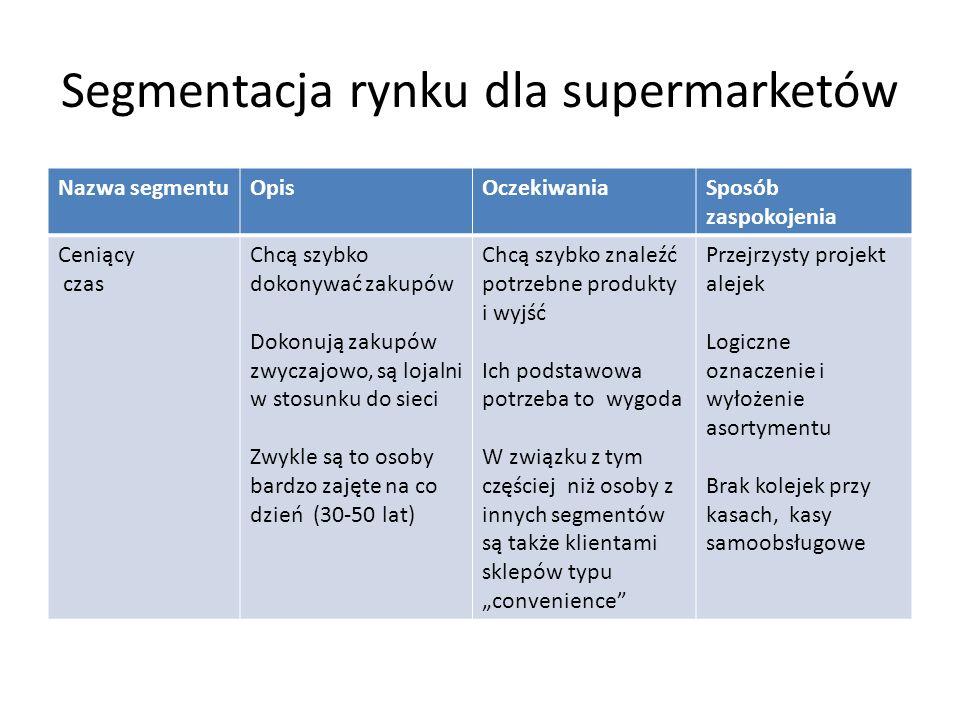 """Segmentacja rynku dla supermarketów Nazwa segmentuOpisOczekiwaniaSposób zaspokojenia Ceniący czas Chcą szybko dokonywać zakupów Dokonują zakupów zwyczajowo, są lojalni w stosunku do sieci Zwykle są to osoby bardzo zajęte na co dzień (30-50 lat) Chcą szybko znaleźć potrzebne produkty i wyjść Ich podstawowa potrzeba to wygoda W związku z tym częściej niż osoby z innych segmentów są także klientami sklepów typu """"convenience Przejrzysty projekt alejek Logiczne oznaczenie i wyłożenie asortymentu Brak kolejek przy kasach, kasy samoobsługowe"""