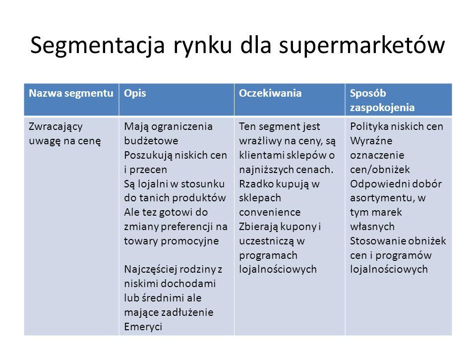 Segmentacja rynku dla supermarketów Nazwa segmentuOpisOczekiwaniaSposób zaspokojenia Zwracający uwagę na cenę Mają ograniczenia budżetowe Poszukują niskich cen i przecen Są lojalni w stosunku do tanich produktów Ale tez gotowi do zmiany preferencji na towary promocyjne Najczęściej rodziny z niskimi dochodami lub średnimi ale mające zadłużenie Emeryci Ten segment jest wrażliwy na ceny, są klientami sklepów o najniższych cenach.