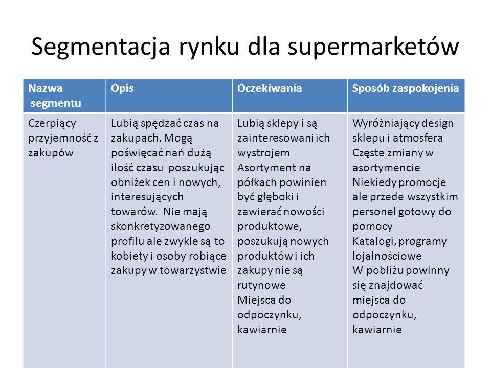 Segmentacja rynku dla supermarketów Nazwa segmentu OpisOczekiwaniaSposób zaspokojenia Czerpiący przyjemność z zakupów Lubią spędzać czas na zakupach.