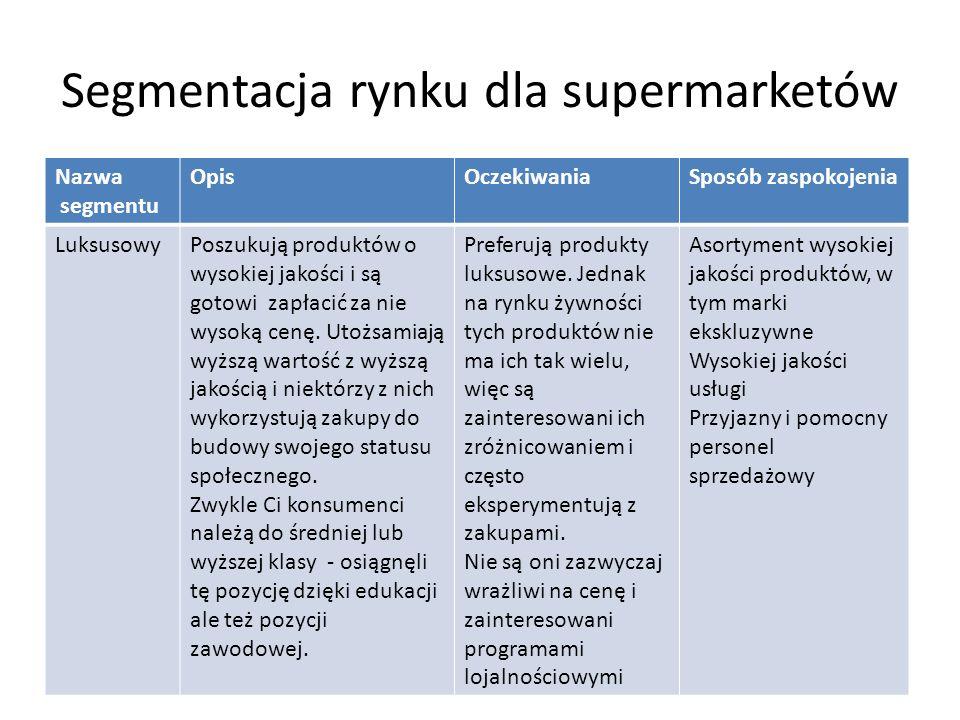 Segmentacja rynku dla supermarketów Nazwa segmentu OpisOczekiwaniaSposób zaspokojenia LuksusowyPoszukują produktów o wysokiej jakości i są gotowi zapłacić za nie wysoką cenę.