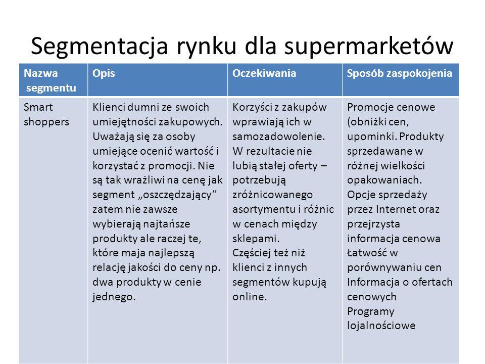 Segmentacja rynku dla supermarketów Nazwa segmentu OpisOczekiwaniaSposób zaspokojenia Smart shoppers Klienci dumni ze swoich umiejętności zakupowych.