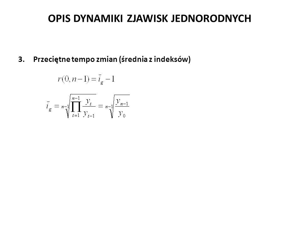 OPIS DYNAMIKI ZJAWISK JEDNORODNYCH 3.Przeciętne tempo zmian (średnia z indeksów)