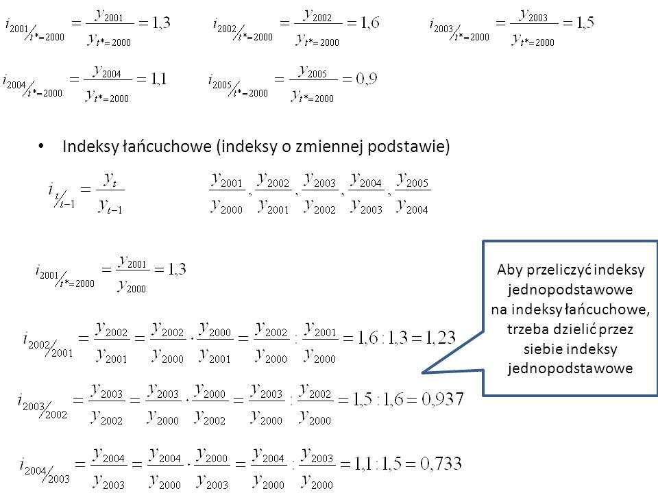 Indeksy łańcuchowe (indeksy o zmiennej podstawie) Aby przeliczyć indeksy jednopodstawowe na indeksy łańcuchowe, trzeba dzielić przez siebie indeksy jednopodstawowe