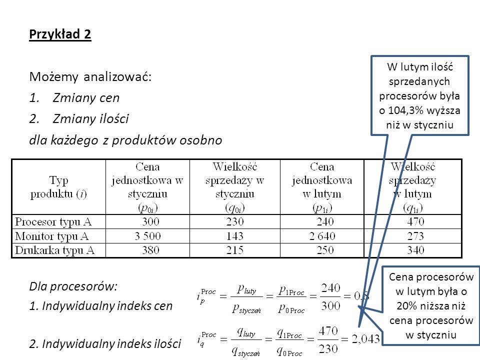 Przykład 2 Możemy analizować: 1.Zmiany cen 2.Zmiany ilości dla każdego z produktów osobno Dla procesorów: 1.