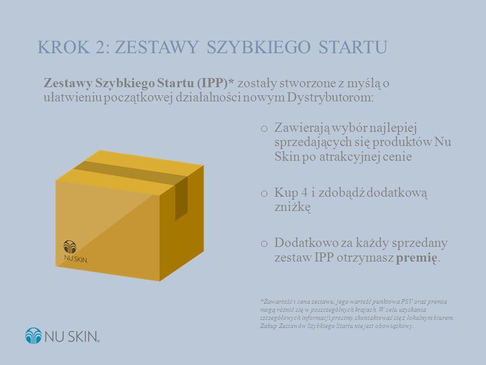 Zestawy Szybkiego Startu (IPP)* zostały stworzone z myślą o ułatwieniu początkowej działalności nowym Dystrybutorom: o Zawierają wybór najlepiej sprze