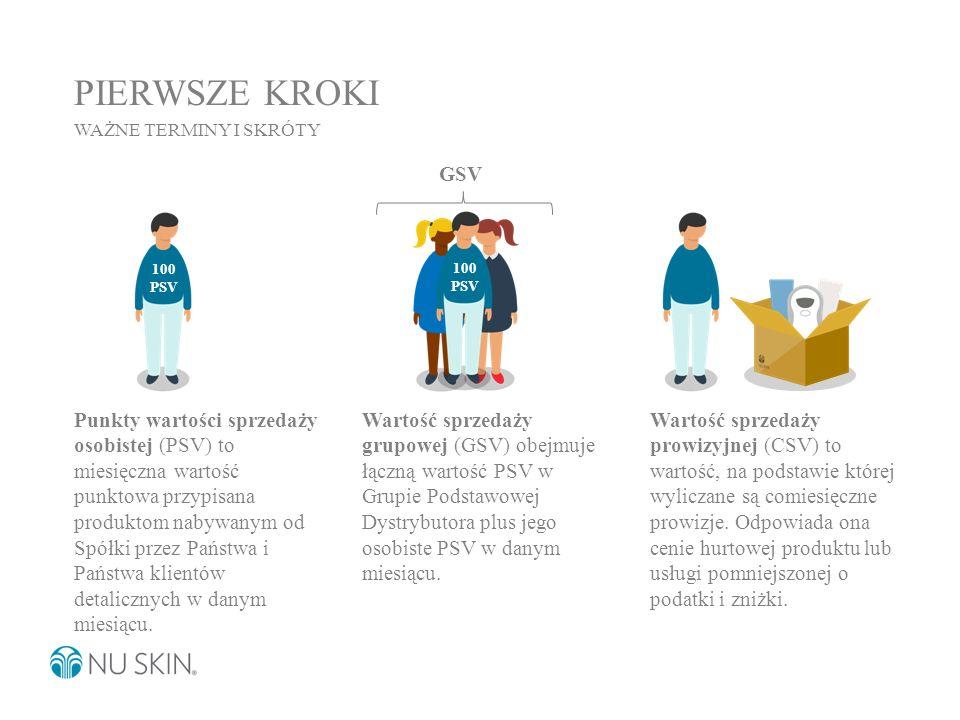 PIERWSZE KROKI WAŻNE TERMINY I SKRÓTY Punkty wartości sprzedaży osobistej (PSV) to miesięczna wartość punktowa przypisana produktom nabywanym od Spółk
